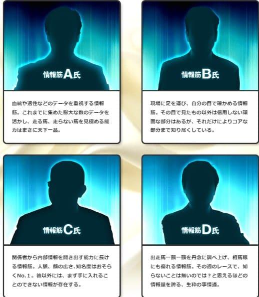 うまラボは1情報につき「A氏」・「B氏」・「C氏」・「D氏」監修の計4コース