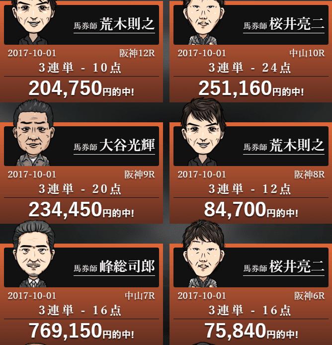 的中総選挙の直近の的中実績