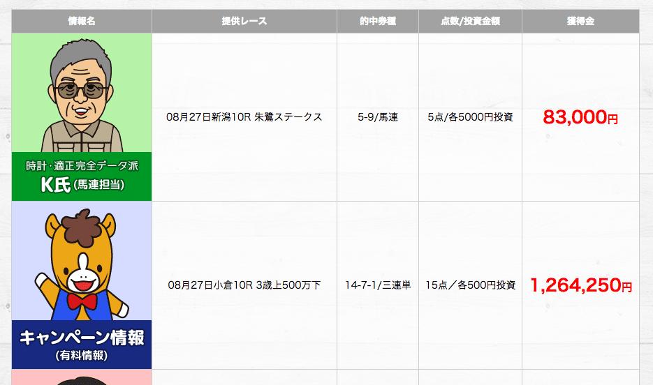 site_jisseki