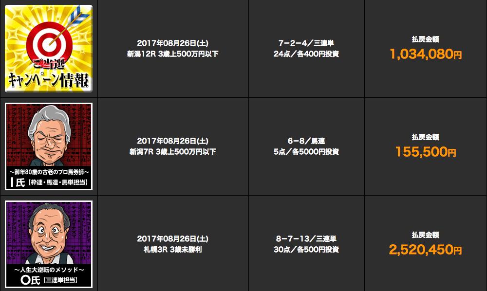 ranking_jisseki