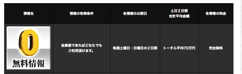 ranking_muryo