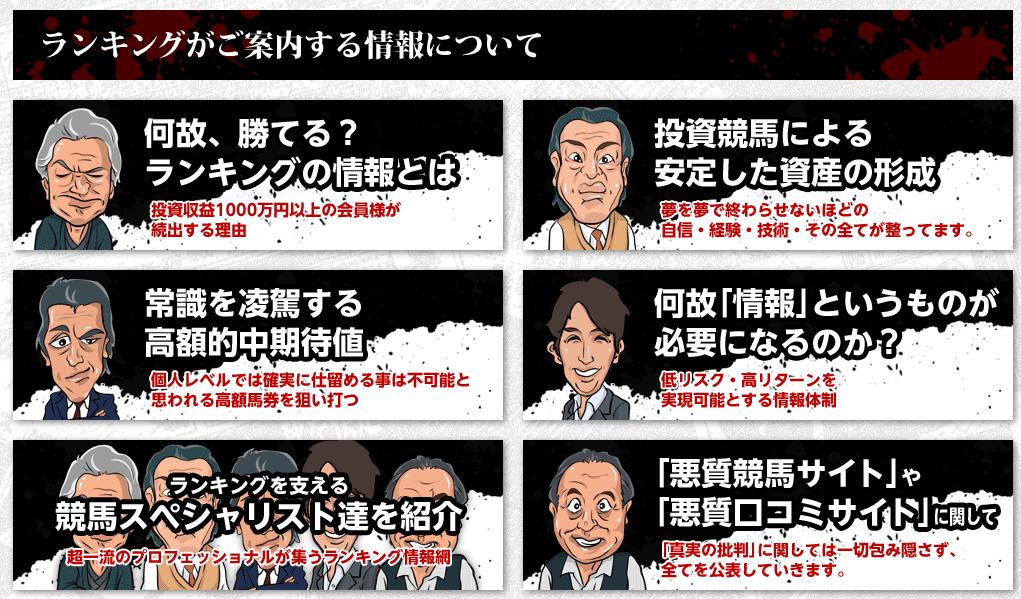 ranking_tokutyo