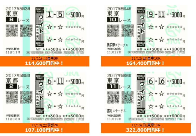 馬券のQRコードにモザイク処理