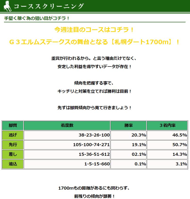 札幌ダート1700m