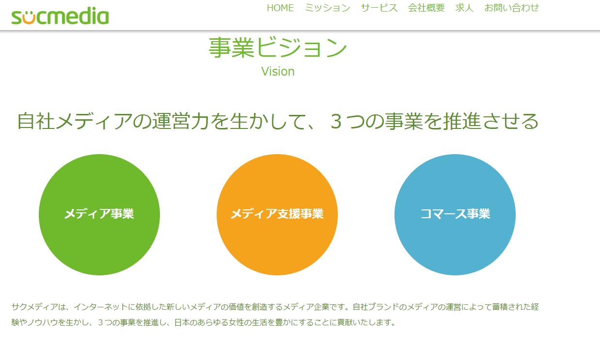 株式会社サクメディア ホームページ