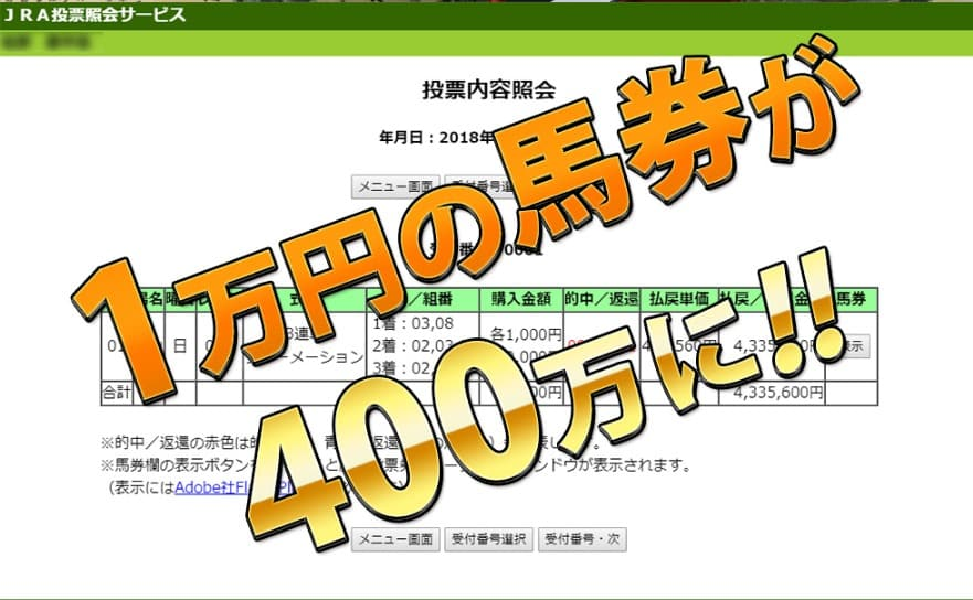 1万円の馬券が400万円