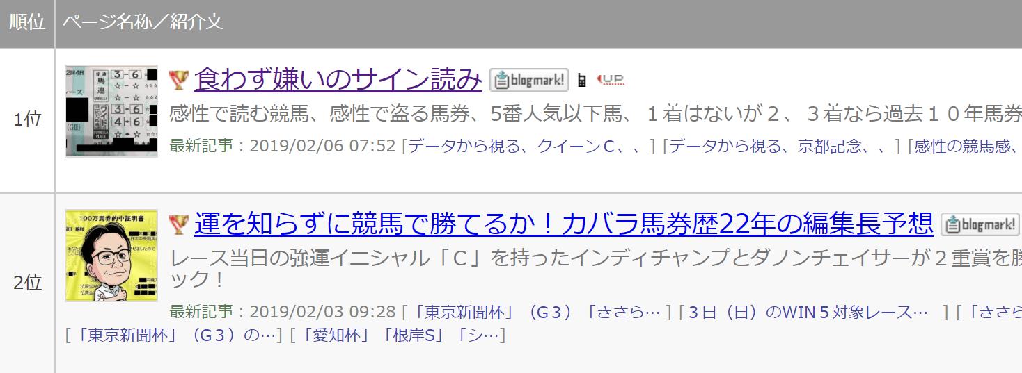 食わず嫌いのサイン読み 人気ブログランキング 1位