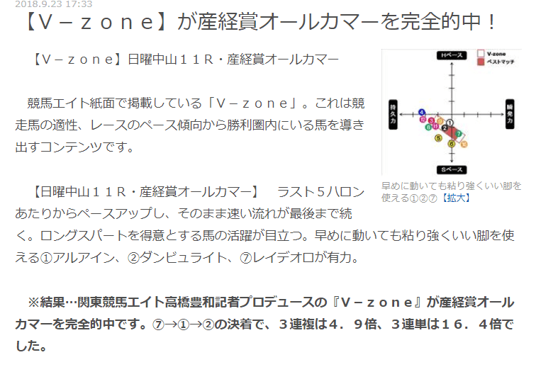 V-zone