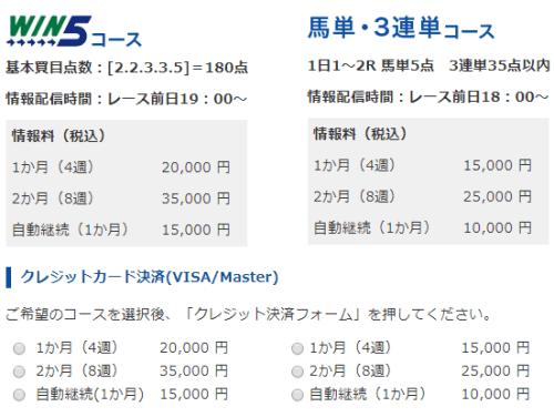 株式会社トップライン 情報料金