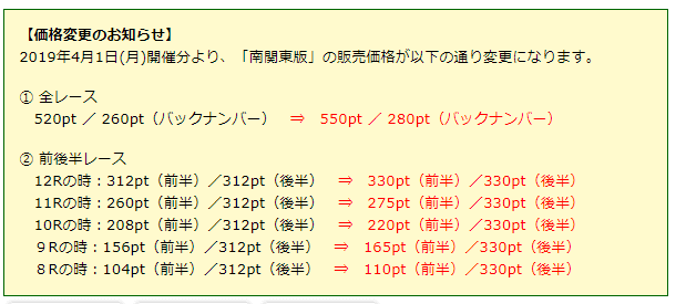 勝馬Onlineネット新聞 の料金