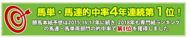勝馬Onlineネット新聞 4年連続第一位