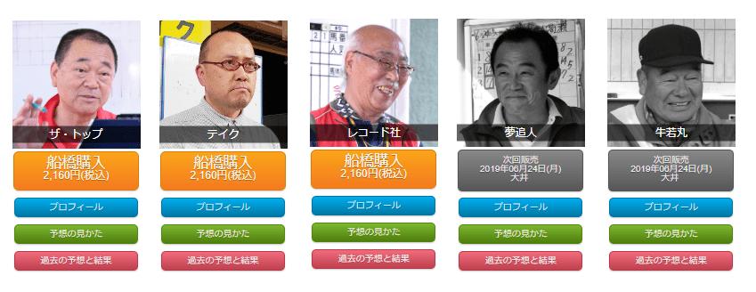 ホースレースリサーチ東京 購入方法