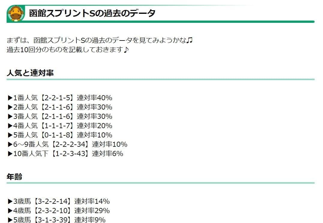 うま吉 レースの過去のデータ
