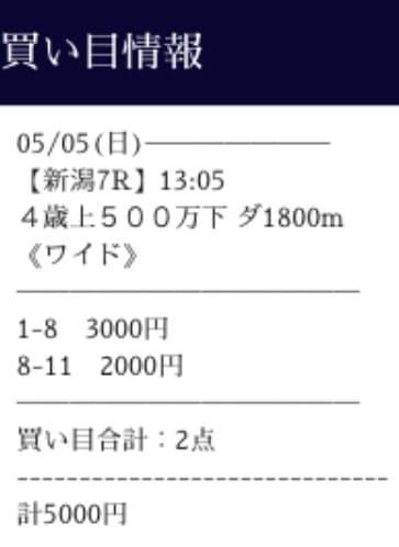 競馬予想サイトtazunaの無料予想ワイド
