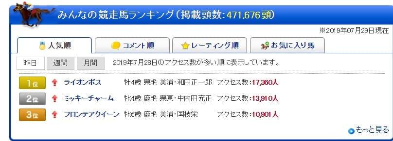 ネット競馬(netkeiba.com) データベース