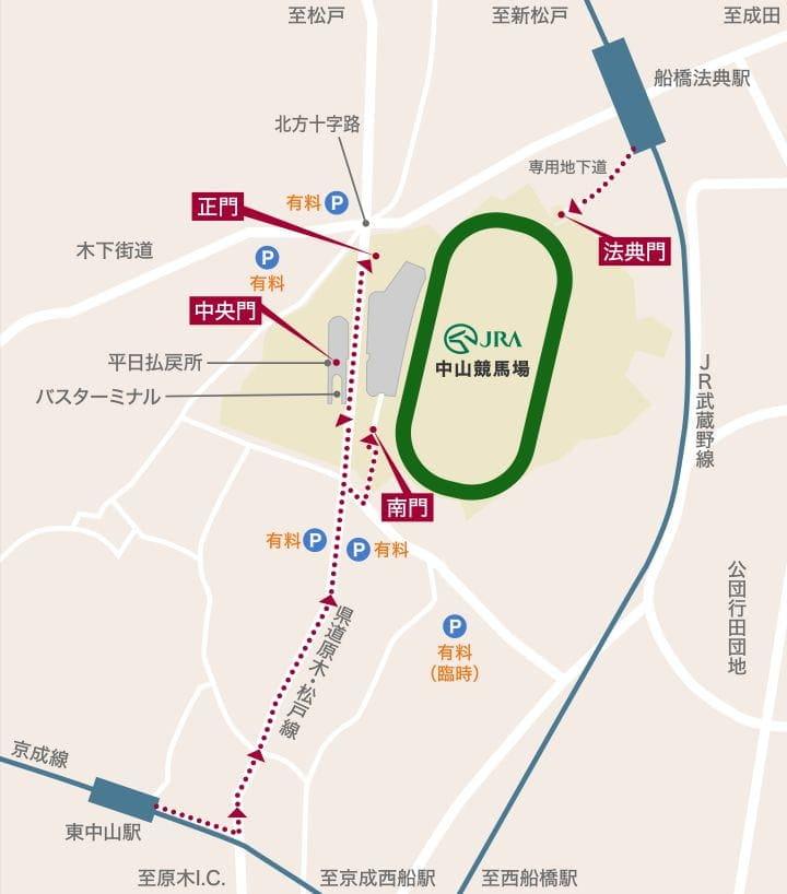 中山競馬場へのアクセス方法