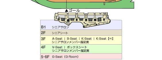 指定席の座席購入方法など