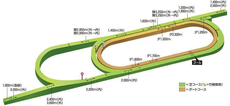 芝コース-1