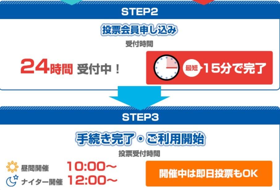spat4 登録方法