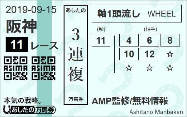 競馬予想サイト あしたの万馬券 2019年9月15日阪神11R