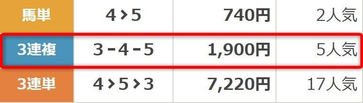 東京3R 2歳未勝利 3連複 結果