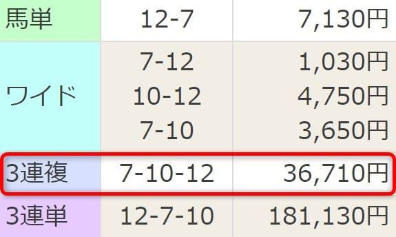0月27日(日)新潟11R 結果