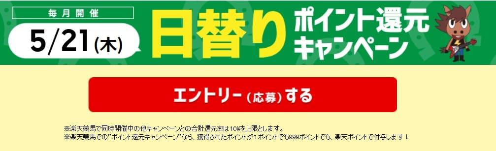 日替りポイントキャンペーン