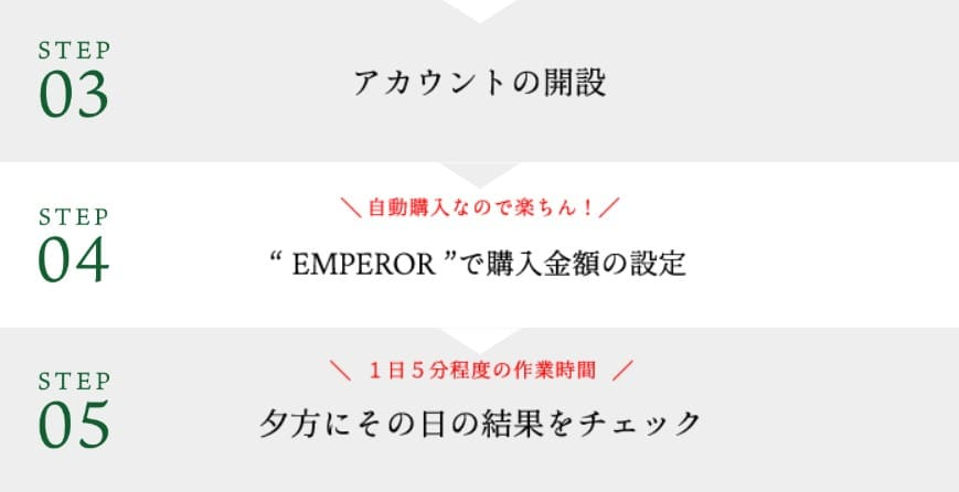 EMPEROR(皇帝)を検証