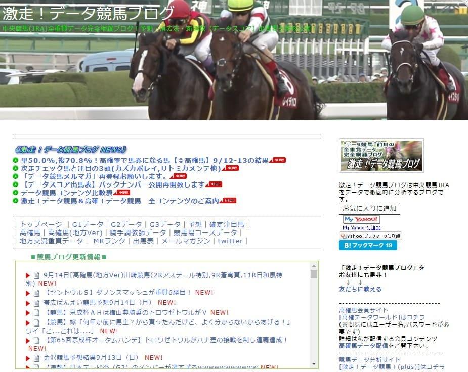 激走!データ競馬ブログ