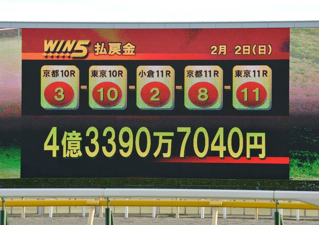 WIN5の3つの買い方