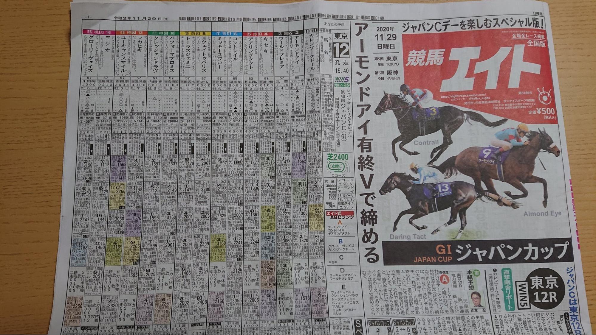 競馬新聞 競馬エイト