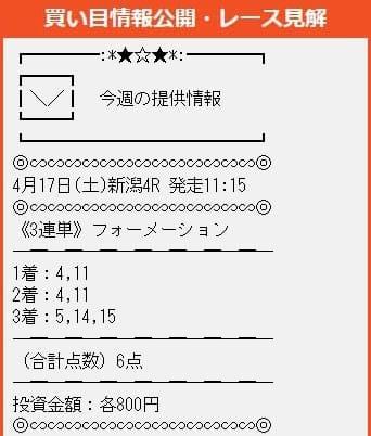 【4月17日(土)新潟4R】