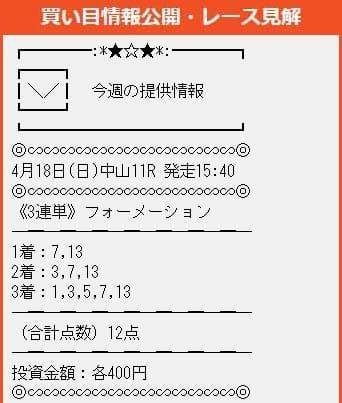 【4月18日(日)中山11R】