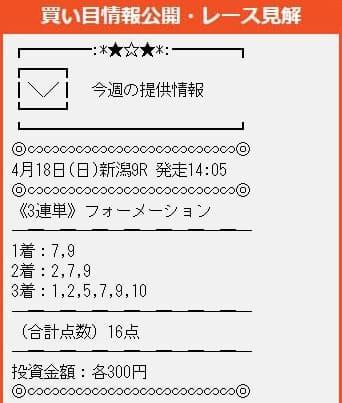 【4月18日(日)新潟9R】