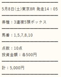 スマート万馬券 2021.05.08 3連複