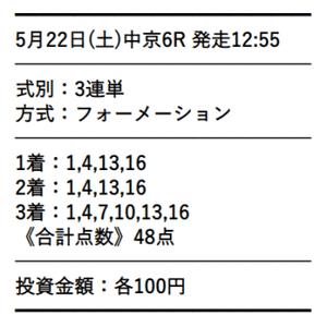 穴党ピカイチ 有料情報 0522