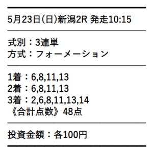 穴党ピカイチ 有料情報 0523